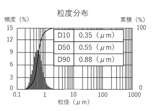 material properties image